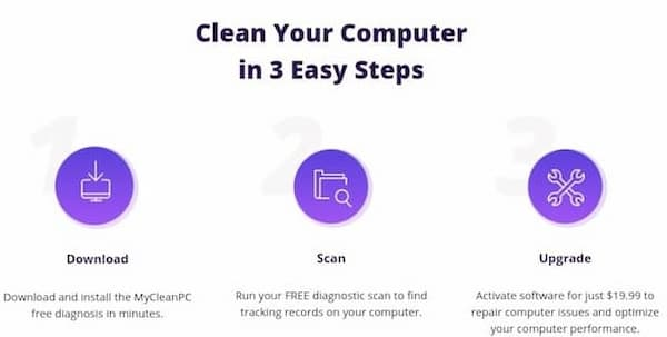 Mycleanpc Activation Code Free With Full Crack Version (100% Working)